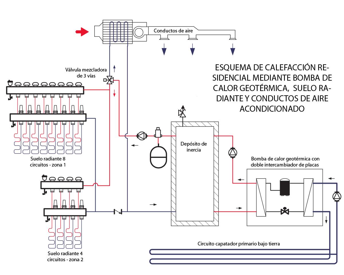 Calefacci n geot rmica residencial sts - Radiadores de pared electricos ...